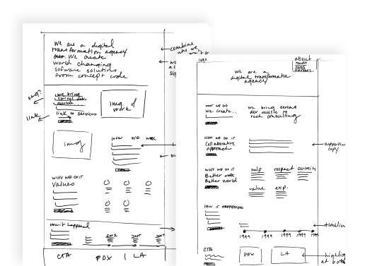 mt-wireframes